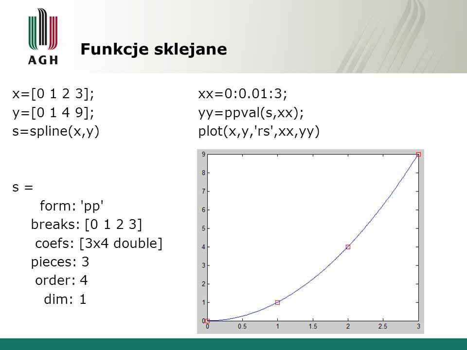 Funkcje sklejane x=[0 1 2 3]; y=[0 1 4 9]; s=spline(x,y) s = form: pp breaks: [0 1 2 3] coefs: [3x4 double] pieces: 3 order: 4 dim: 1